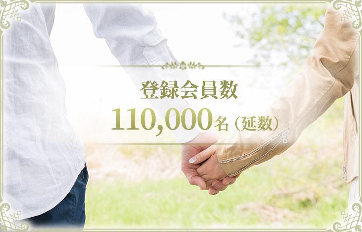 登録会員数 110,000名(延数)